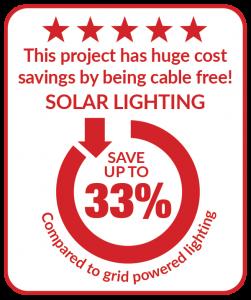 33%-Saving logo